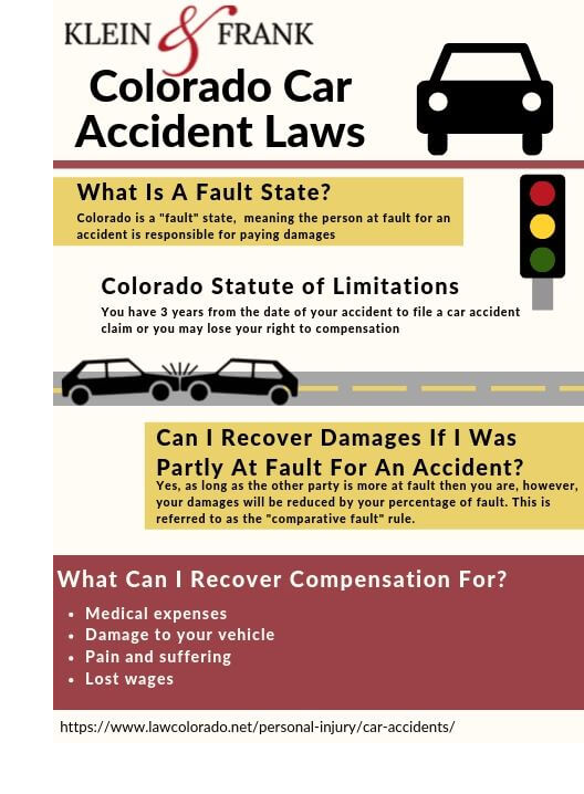 Colorado Car Accident Laws